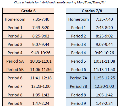 Middle School Hybrid Bell Schedule