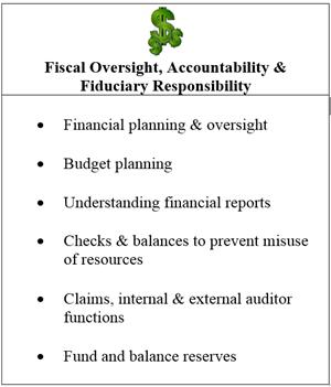 Fiscal image