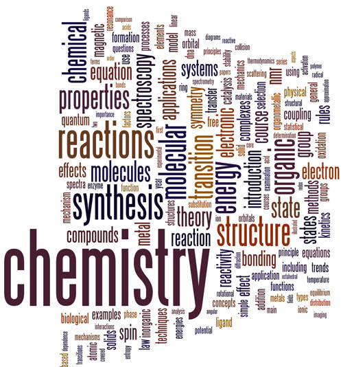 Chemistry Wordle